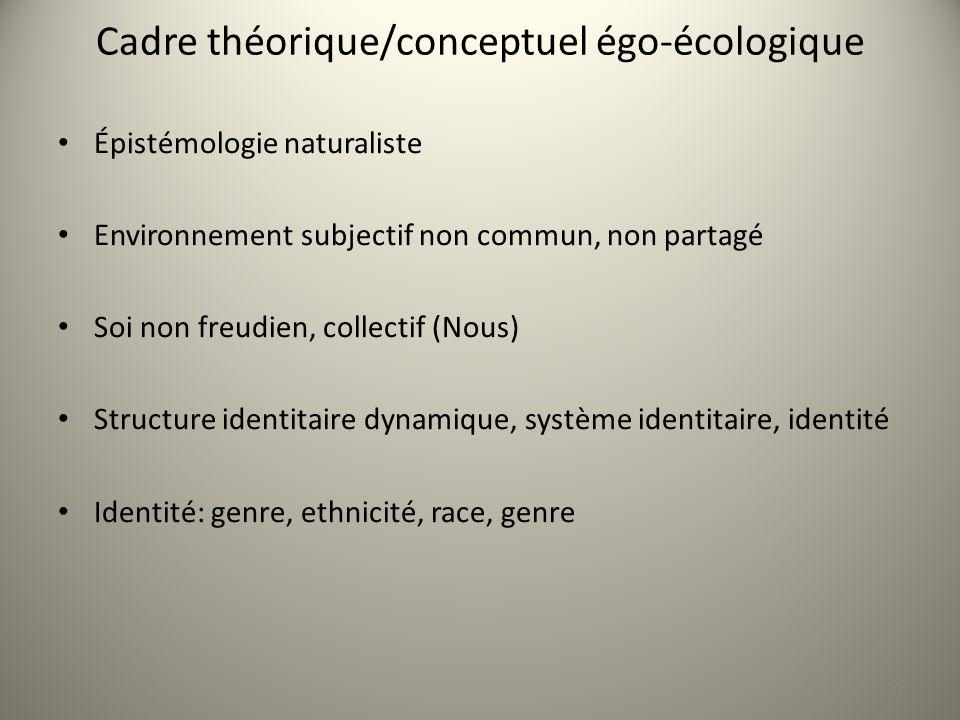 Cadre théorique/conceptuel égo-écologique