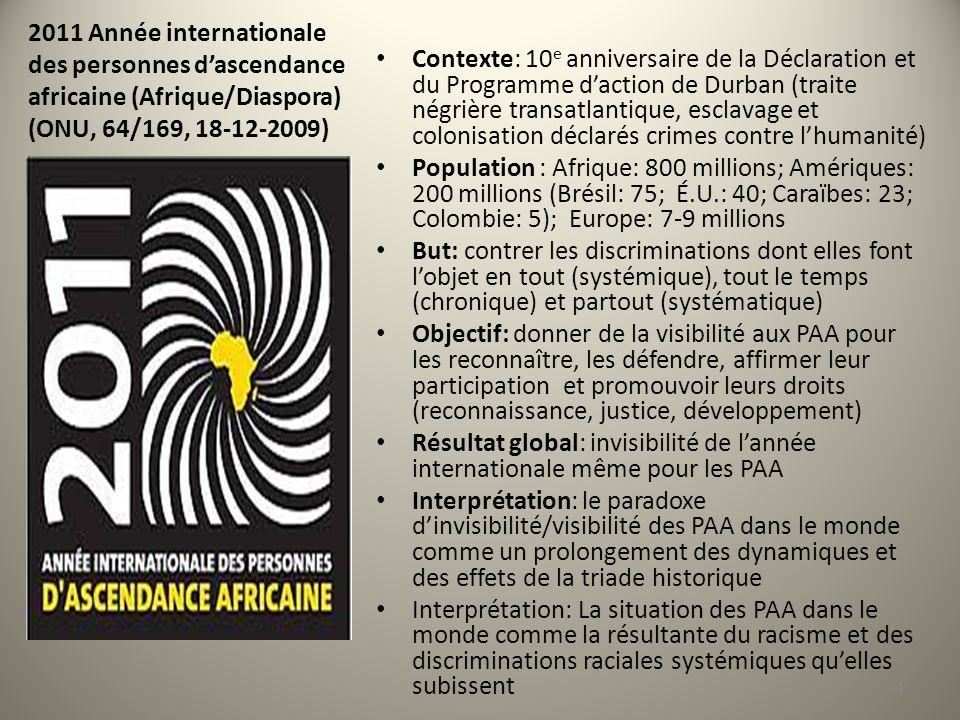 2011 Année internationale des personnes d'ascendance africaine (Afrique/Diaspora) (ONU, 64/169, 18-12-2009)