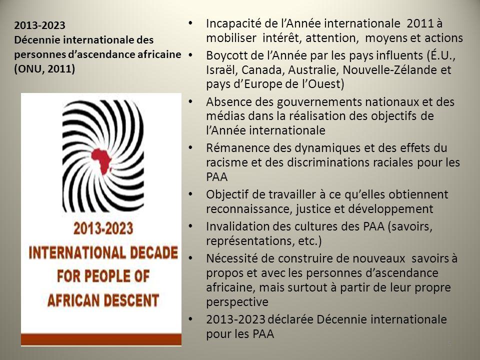 Invalidation des cultures des PAA (savoirs, représentations, etc.)