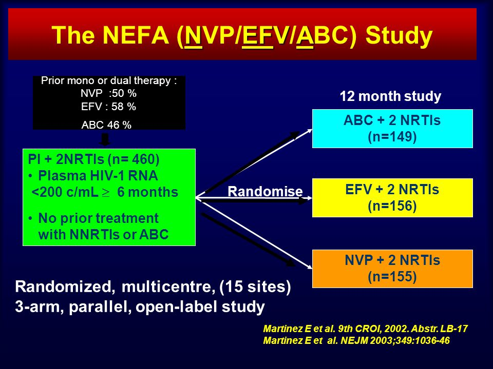 The NEFA (NVP/EFV/ABC) Study