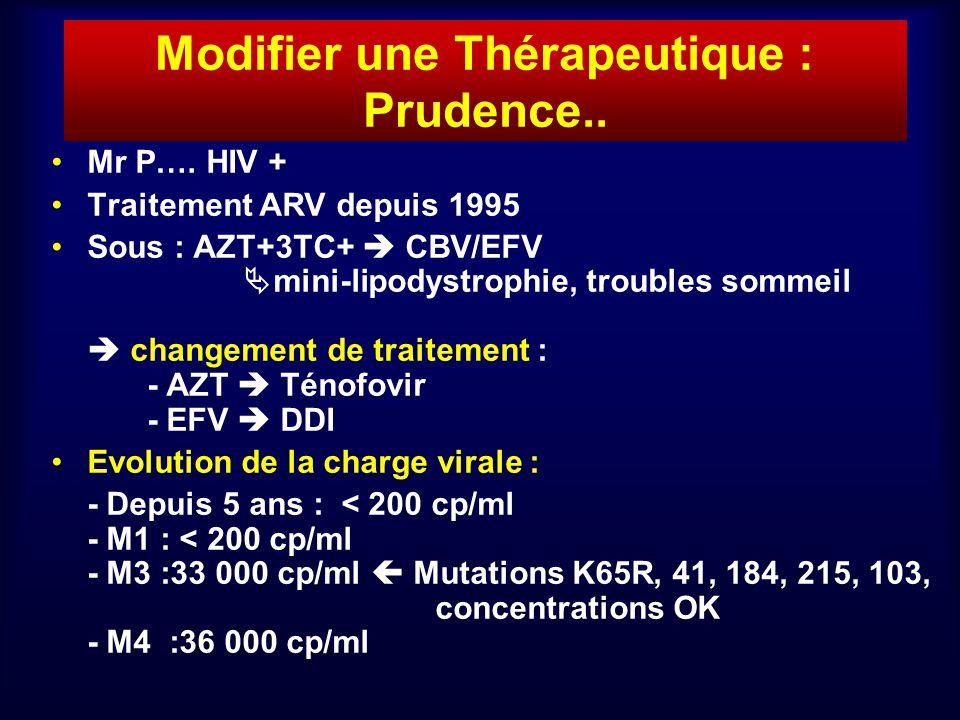 Modifier une Thérapeutique : Prudence..