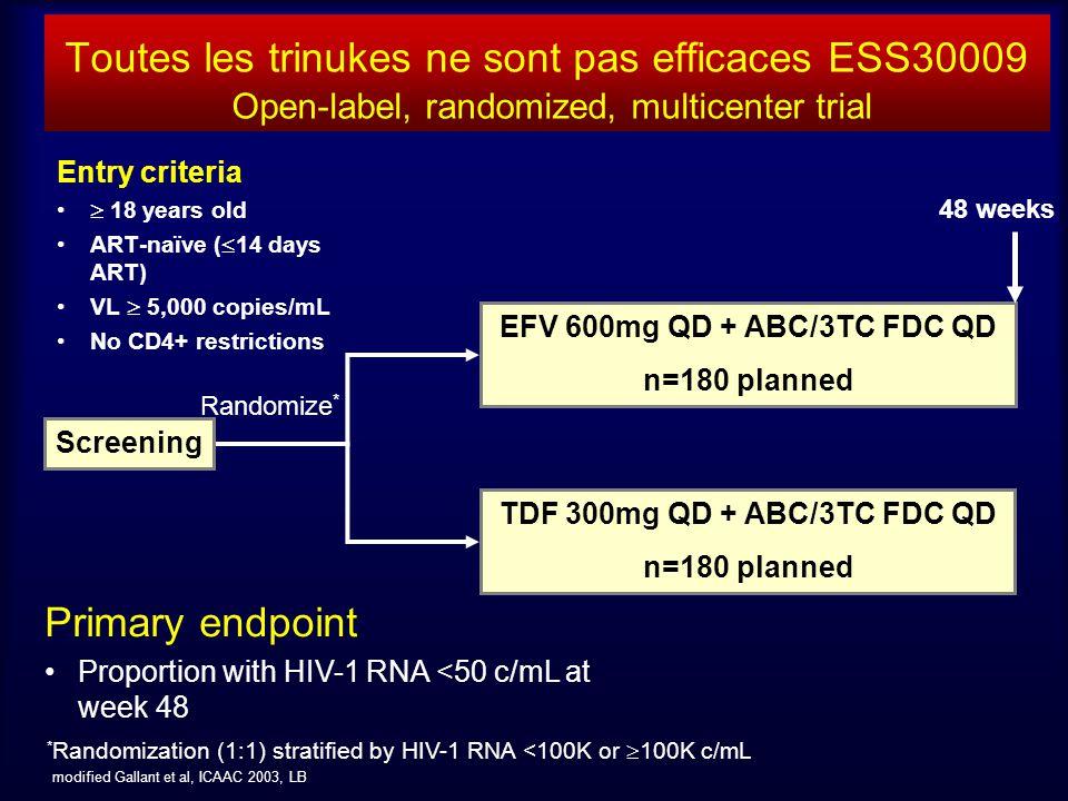 Toutes les trinukes ne sont pas efficaces ESS30009 Open-label, randomized, multicenter trial
