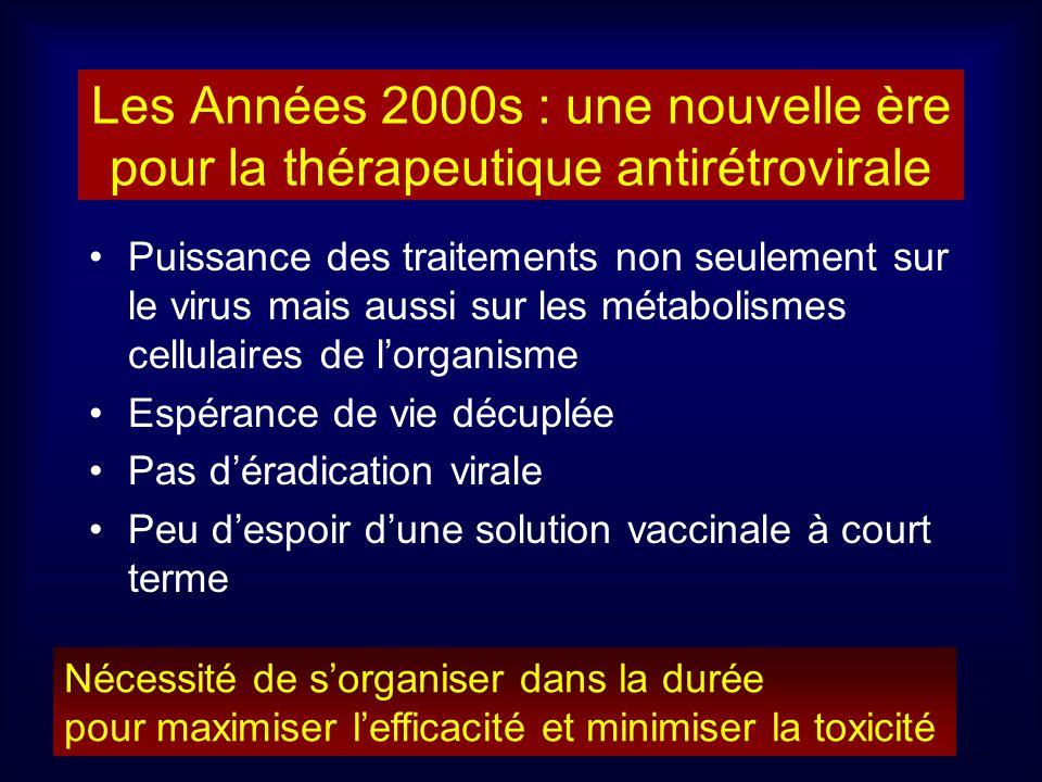 Les Années 2000s : une nouvelle ère pour la thérapeutique antirétrovirale