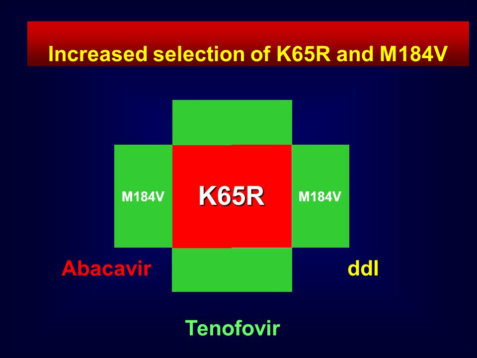 Increased selection of K65R and M184V