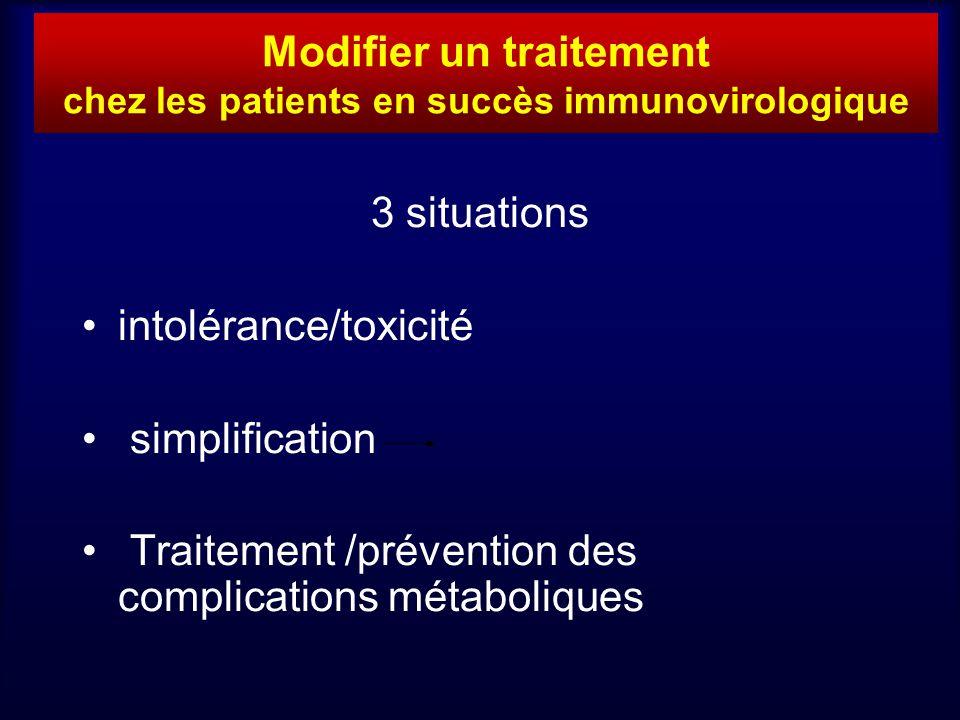 Modifier un traitement chez les patients en succès immunovirologique
