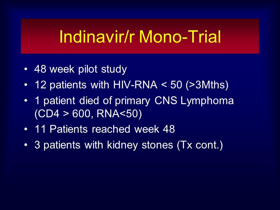 Indinavir/r Mono-Trial