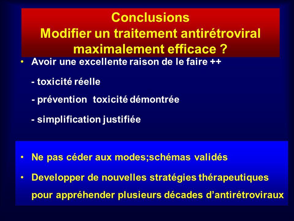 Conclusions Modifier un traitement antirétroviral maximalement efficace