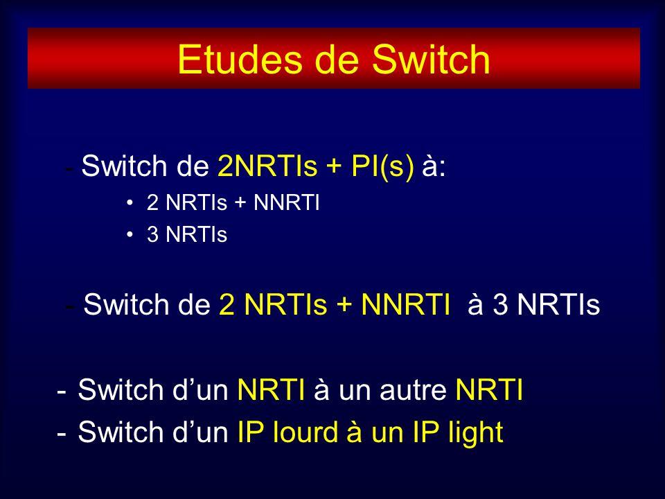 Etudes de Switch - Switch de 2NRTIs + PI(s) à:
