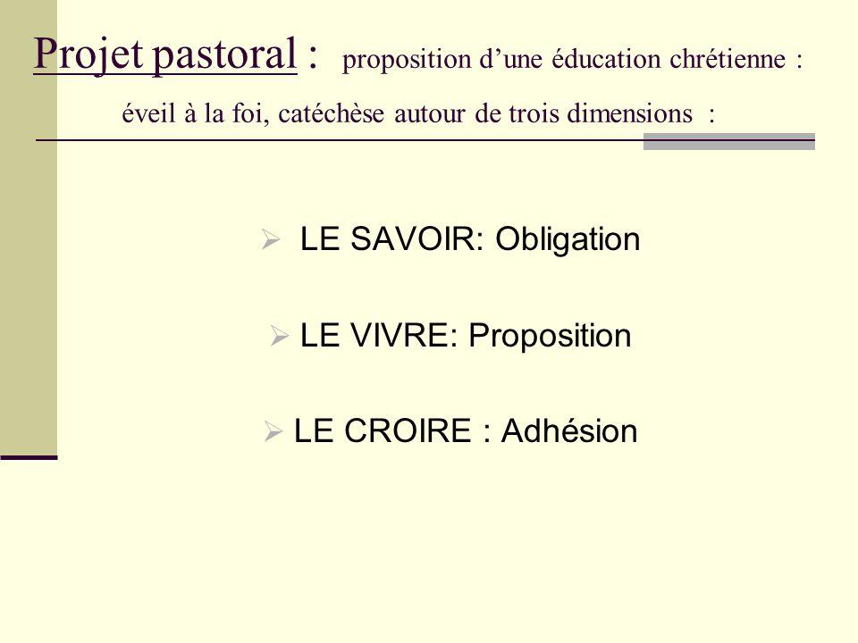 Projet pastoral : proposition d'une éducation chrétienne : éveil à la foi, catéchèse autour de trois dimensions :