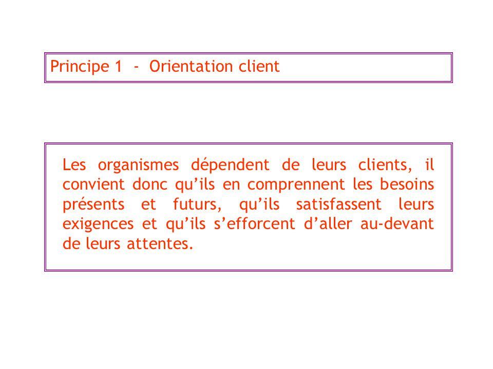 Principe 1 - Orientation client