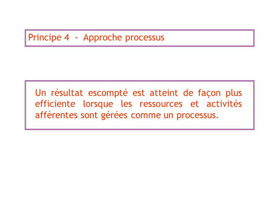 Principe 4 - Approche processus
