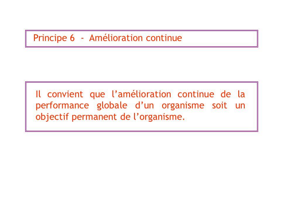 Principe 6 - Amélioration continue