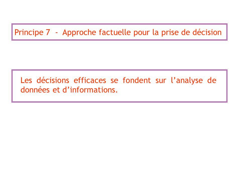 Principe 7 - Approche factuelle pour la prise de décision
