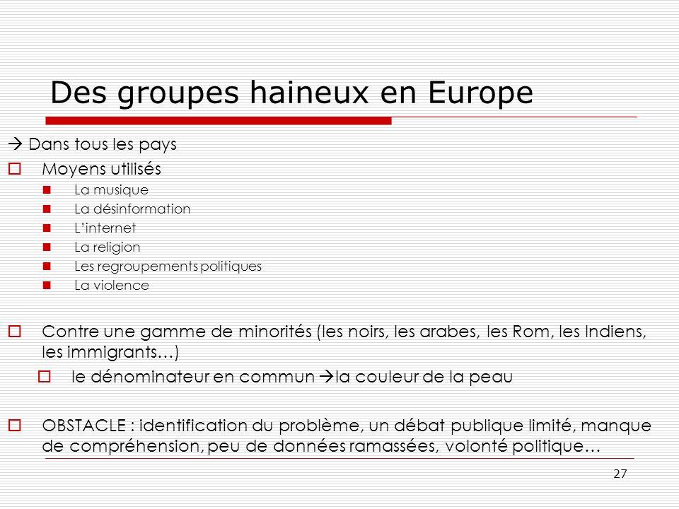 Des groupes haineux en Europe