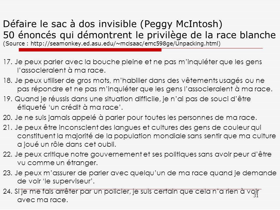 Défaire le sac à dos invisible (Peggy McIntosh) 50 énoncés qui démontrent le privilège de la race blanche (Source : http://seamonkey.ed.asu.edu/~mcisaac/emc598ge/Unpacking.html)