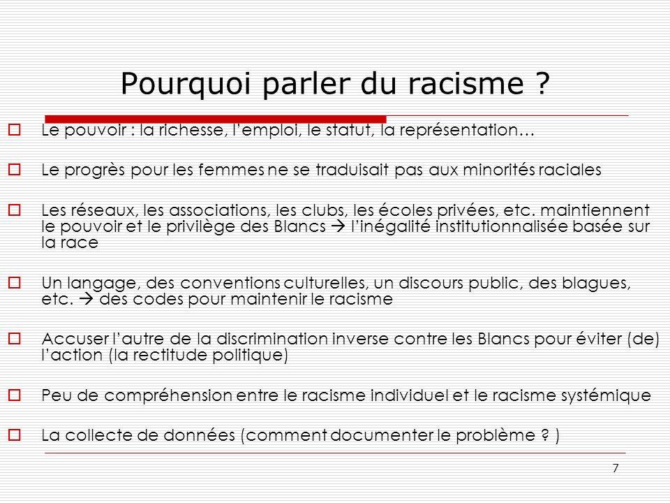 Pourquoi parler du racisme