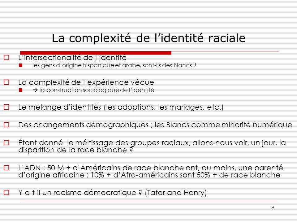 La complexité de l'identité raciale
