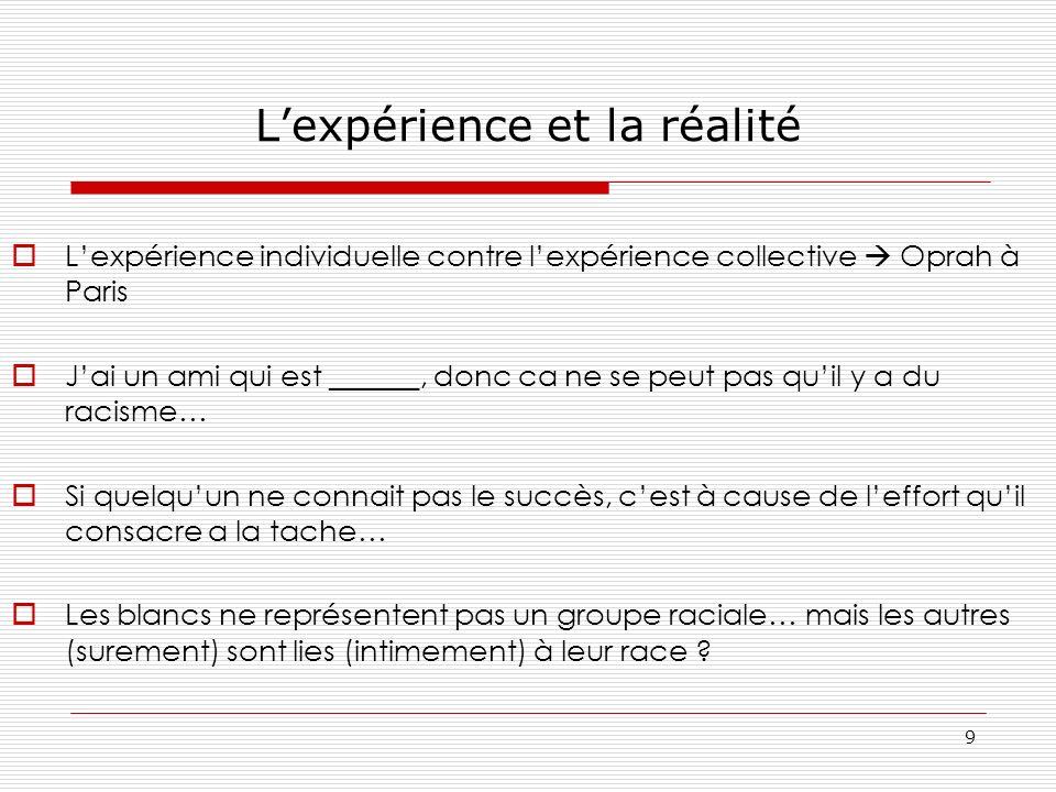 L'expérience et la réalité