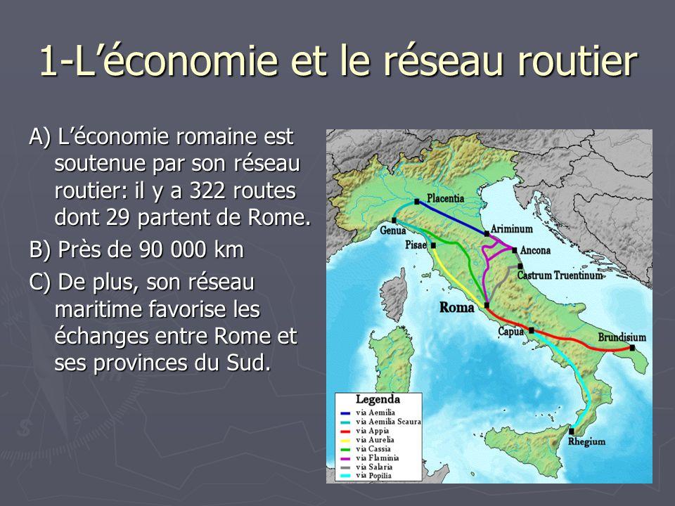 1-L'économie et le réseau routier
