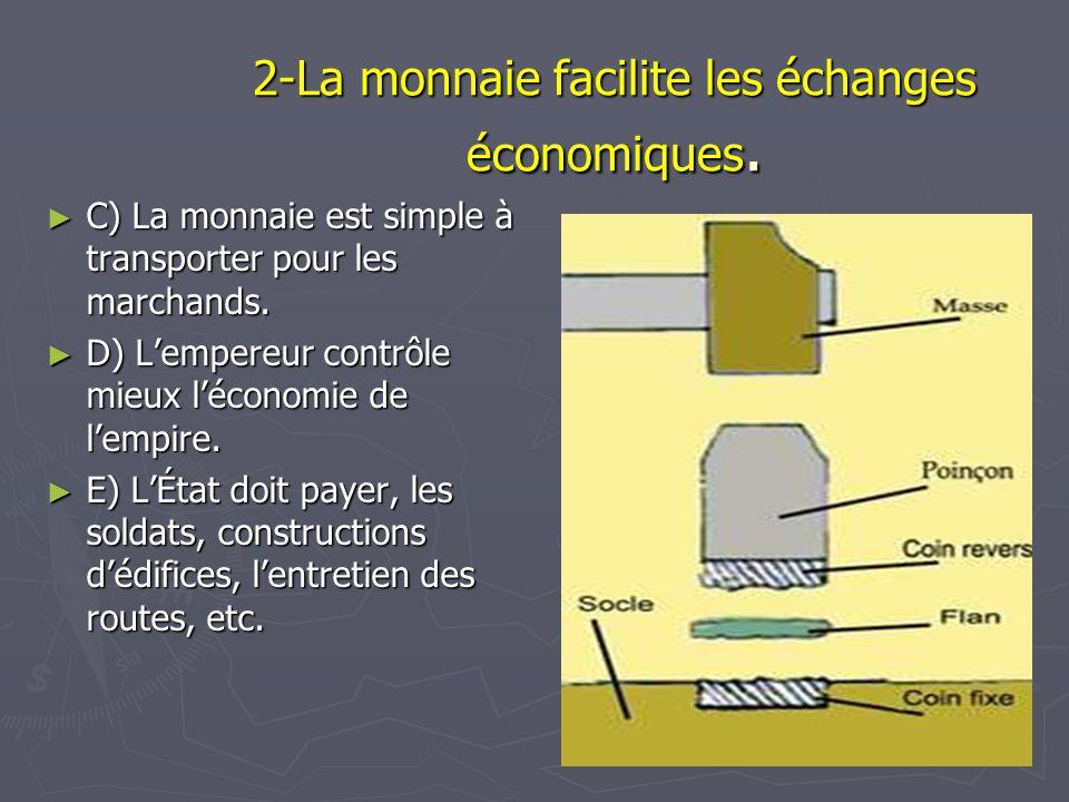 2-La monnaie facilite les échanges économiques.