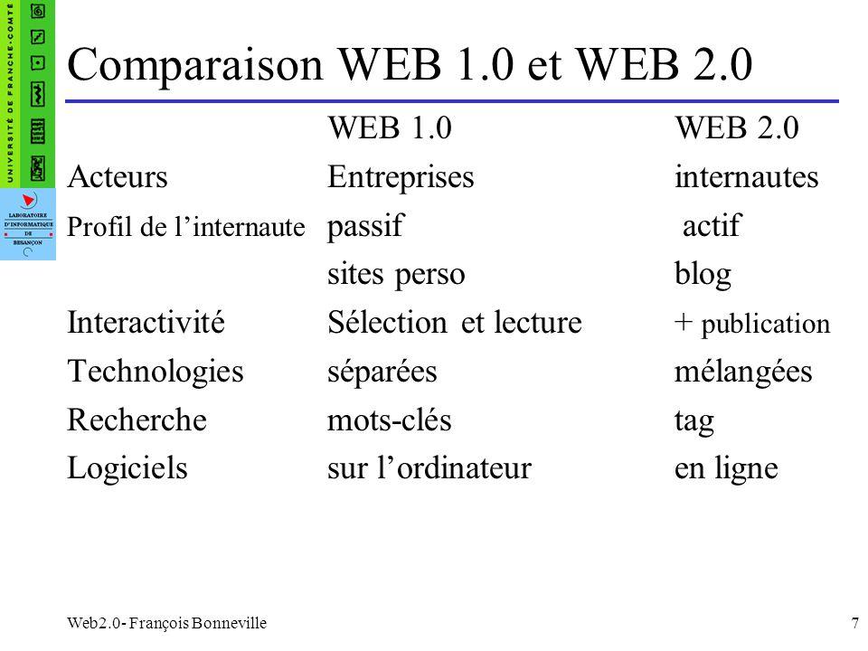 Comparaison WEB 1.0 et WEB 2.0 WEB 1.0 WEB 2.0