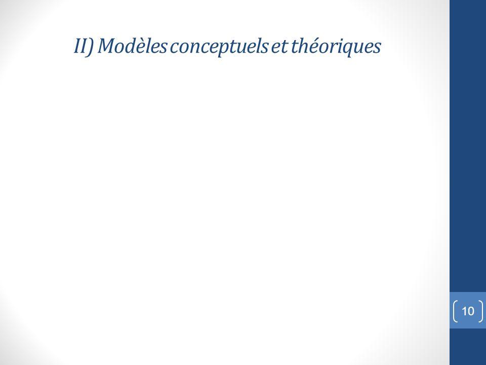 II) Modèles conceptuels et théoriques