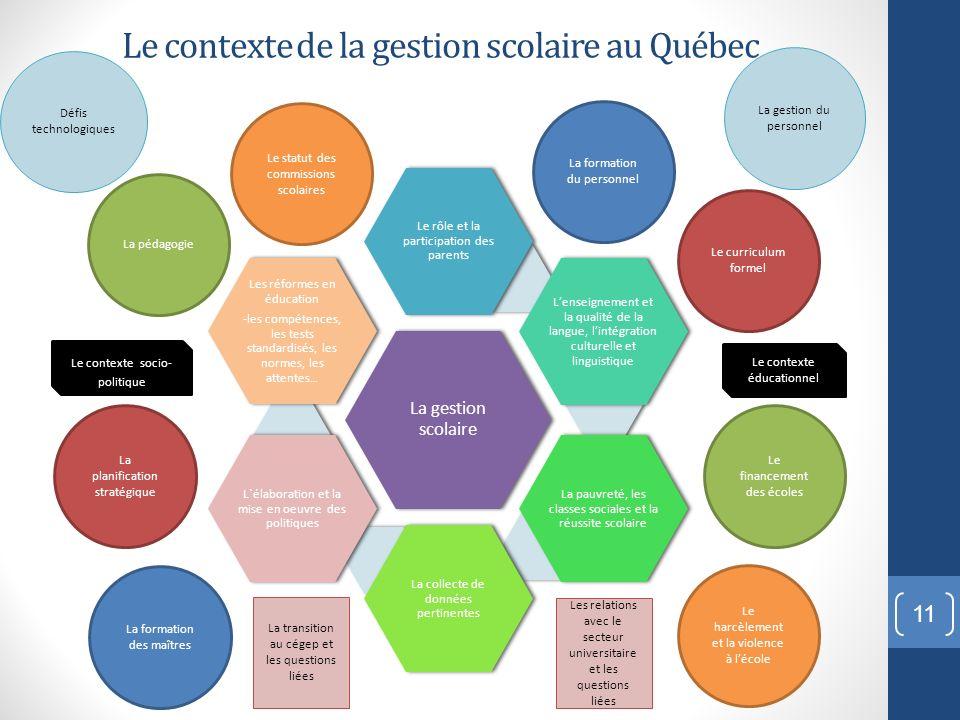 Le contexte de la gestion scolaire au Québec