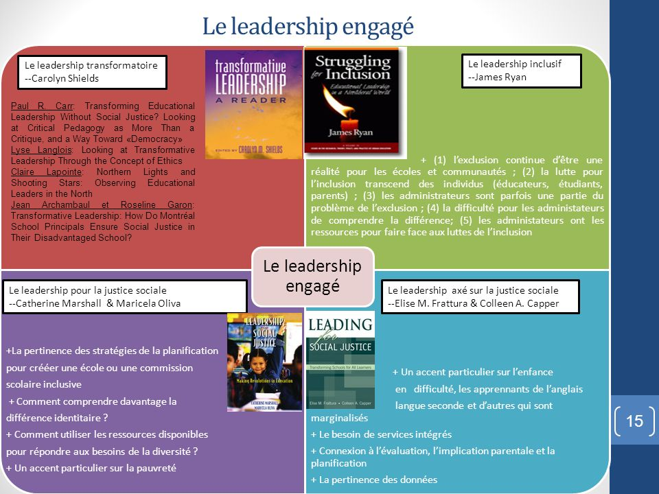 Le leadership engagéLe leadership engagé.
