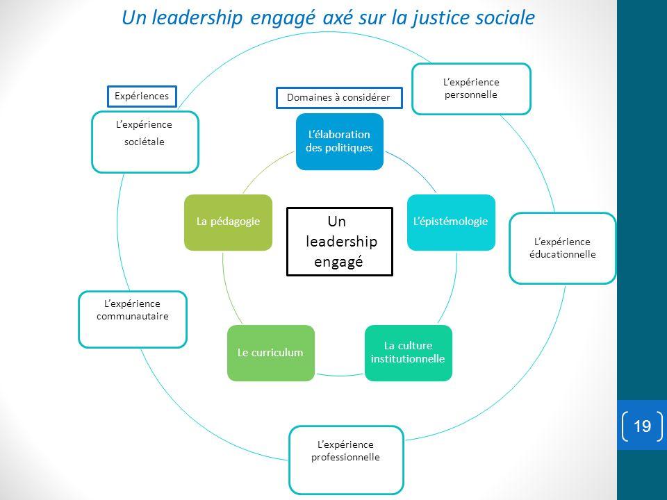 Un leadership engagé axé sur la justice sociale