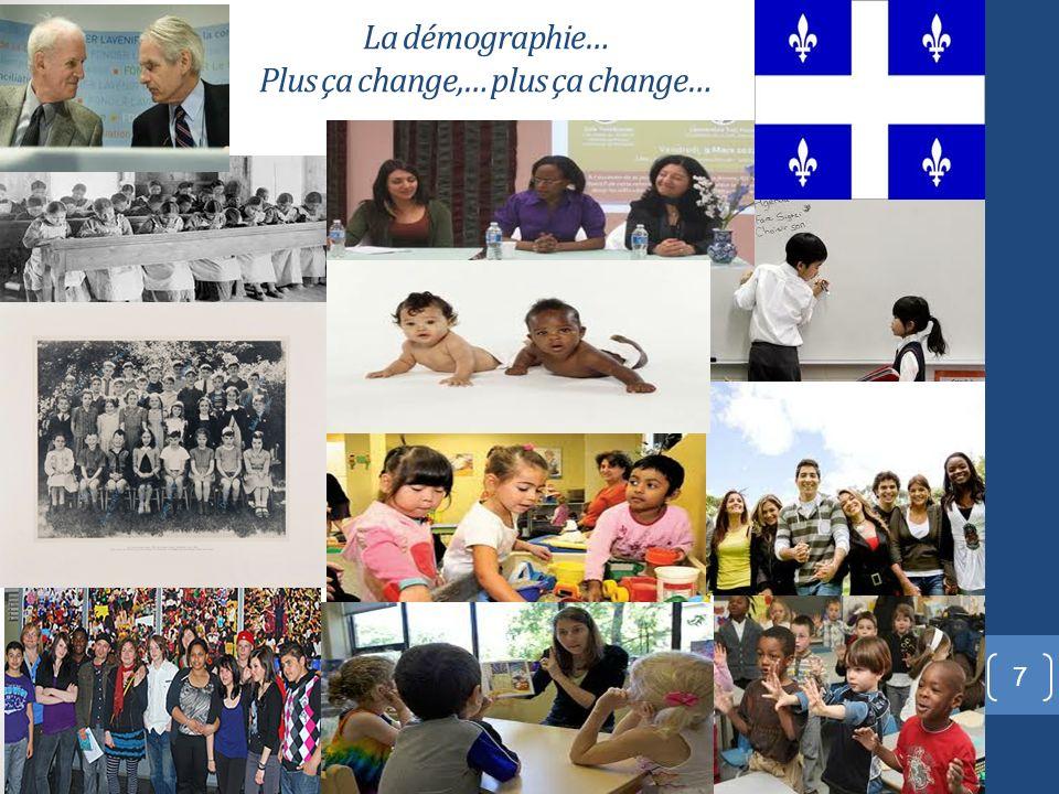 La démographie… Plus ça change,… plus ça change…