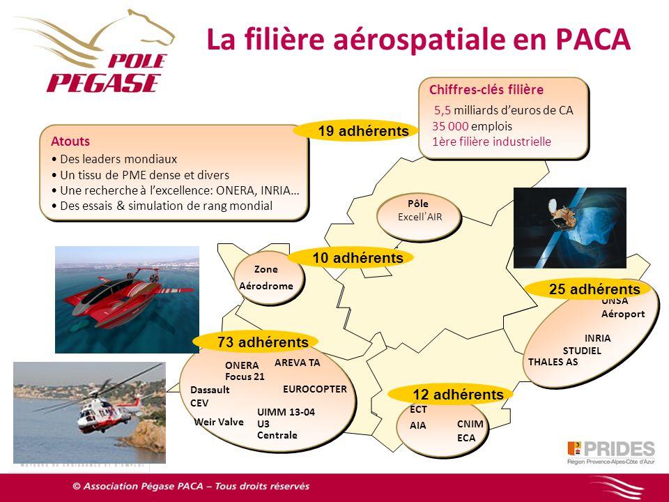 La filière aérospatiale en PACA