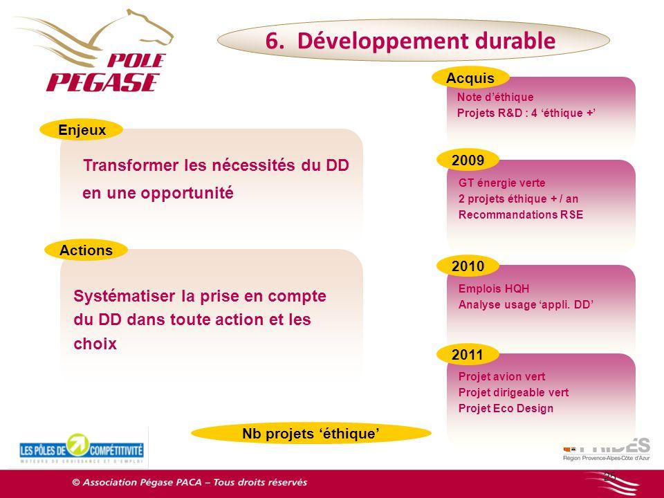6. Développement durable