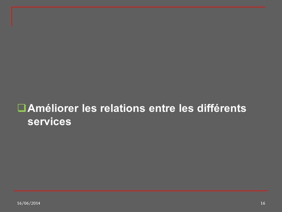 Améliorer les relations entre les différents services