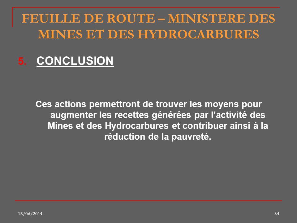 FEUILLE DE ROUTE – MINISTERE DES MINES ET DES HYDROCARBURES