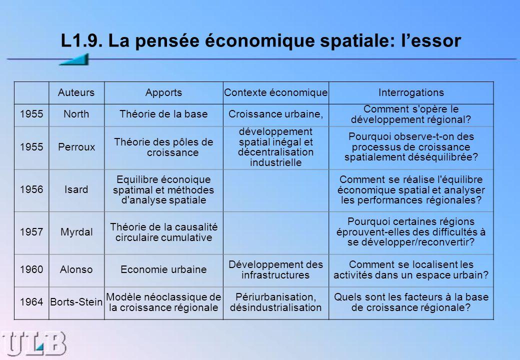 L1.9. La pensée économique spatiale: l'essor