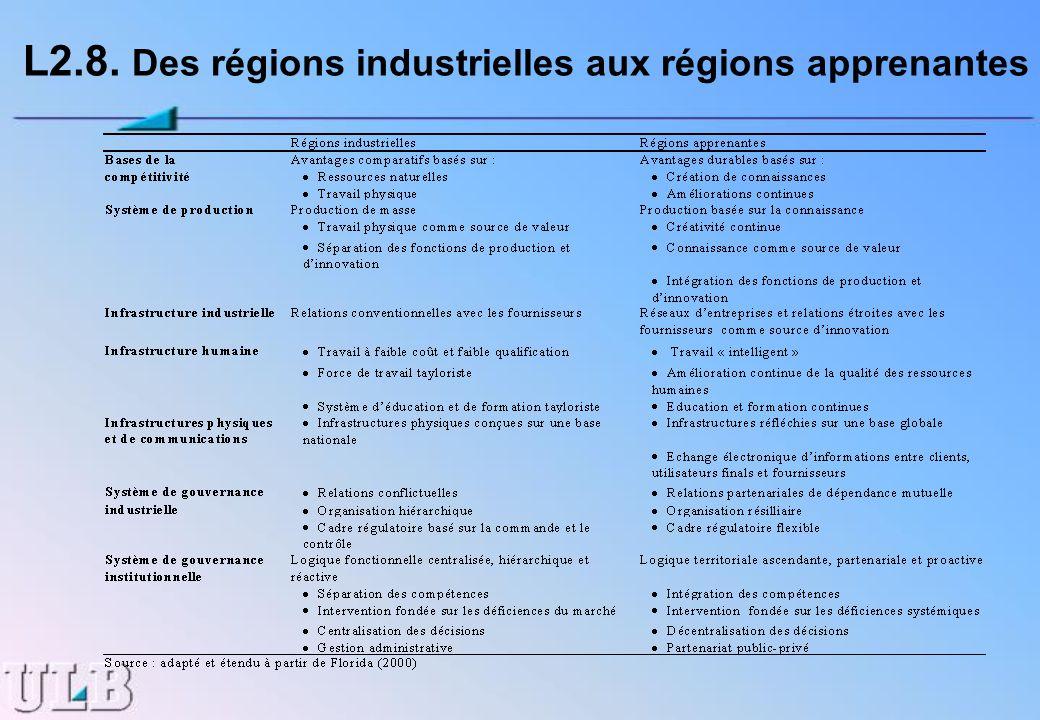 L2.8. Des régions industrielles aux régions apprenantes