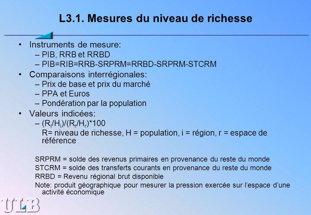 L3.1. Mesures du niveau de richesse