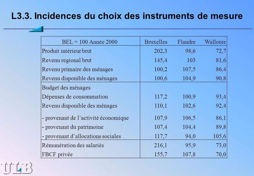 L3.3. Incidences du choix des instruments de mesure