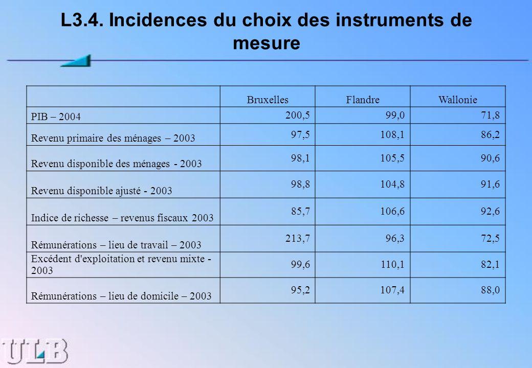 L3.4. Incidences du choix des instruments de mesure