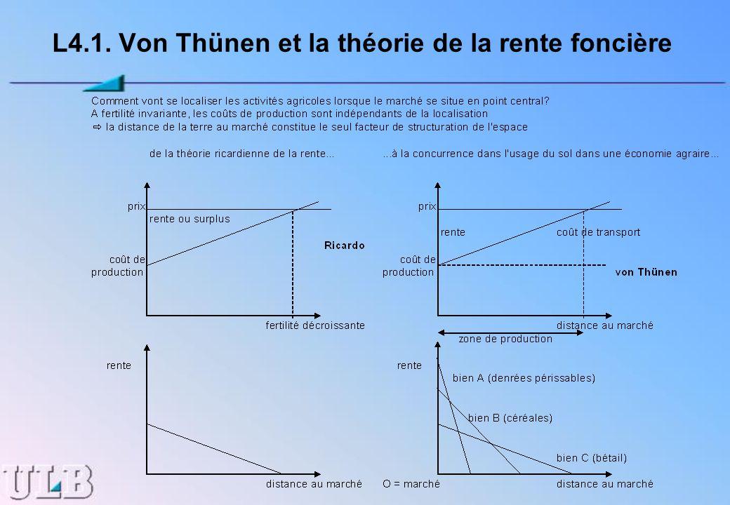 L4.1. Von Thünen et la théorie de la rente foncière
