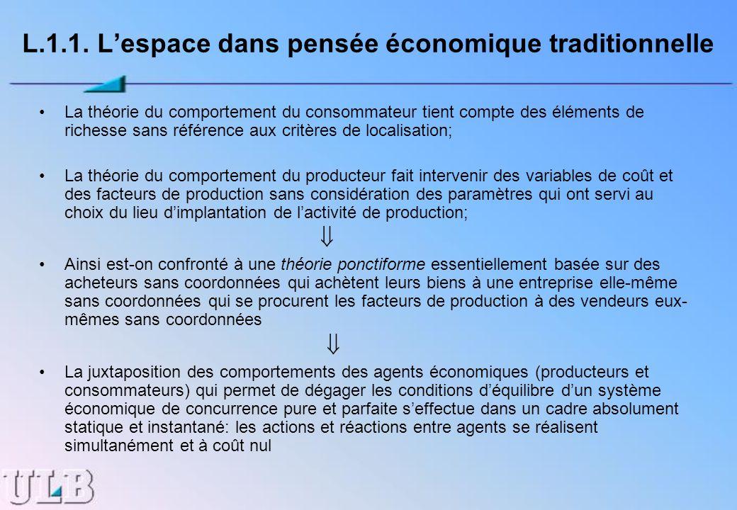 L.1.1. L'espace dans pensée économique traditionnelle