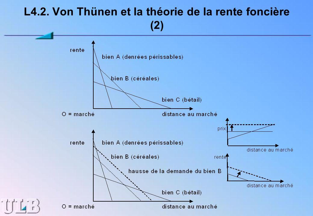 L4.2. Von Thünen et la théorie de la rente foncière (2)