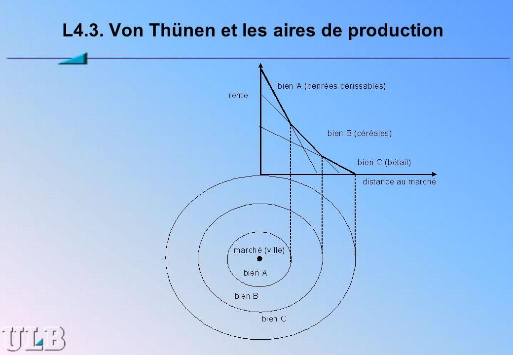 L4.3. Von Thünen et les aires de production