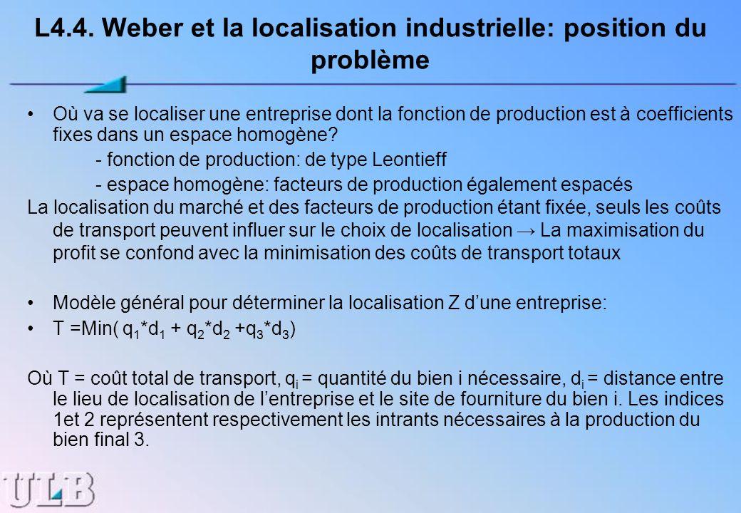 L4.4. Weber et la localisation industrielle: position du problème