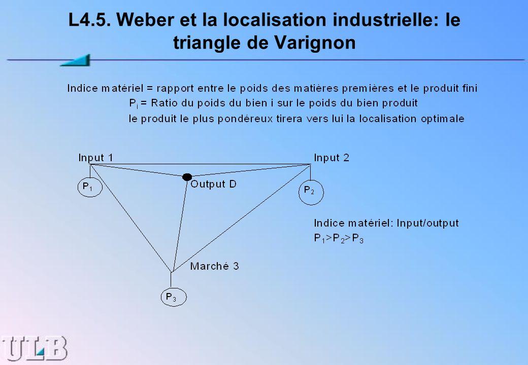 L4.5. Weber et la localisation industrielle: le triangle de Varignon