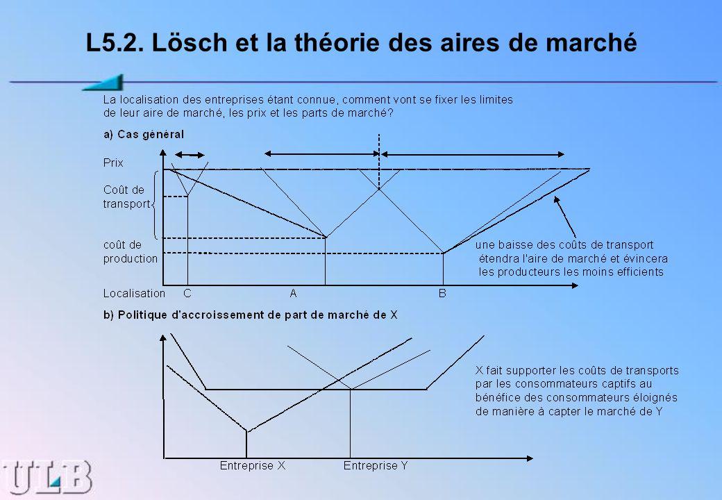 L5.2. Lösch et la théorie des aires de marché