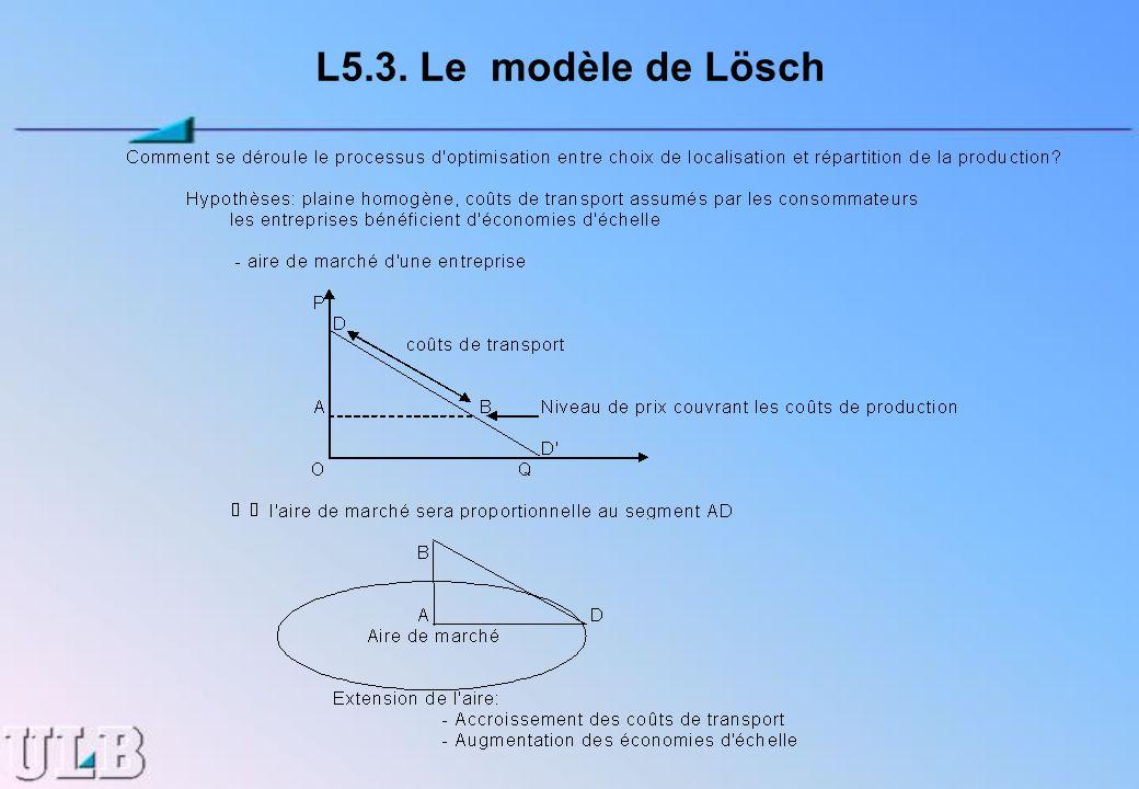 L5.3. Le modèle de Lösch