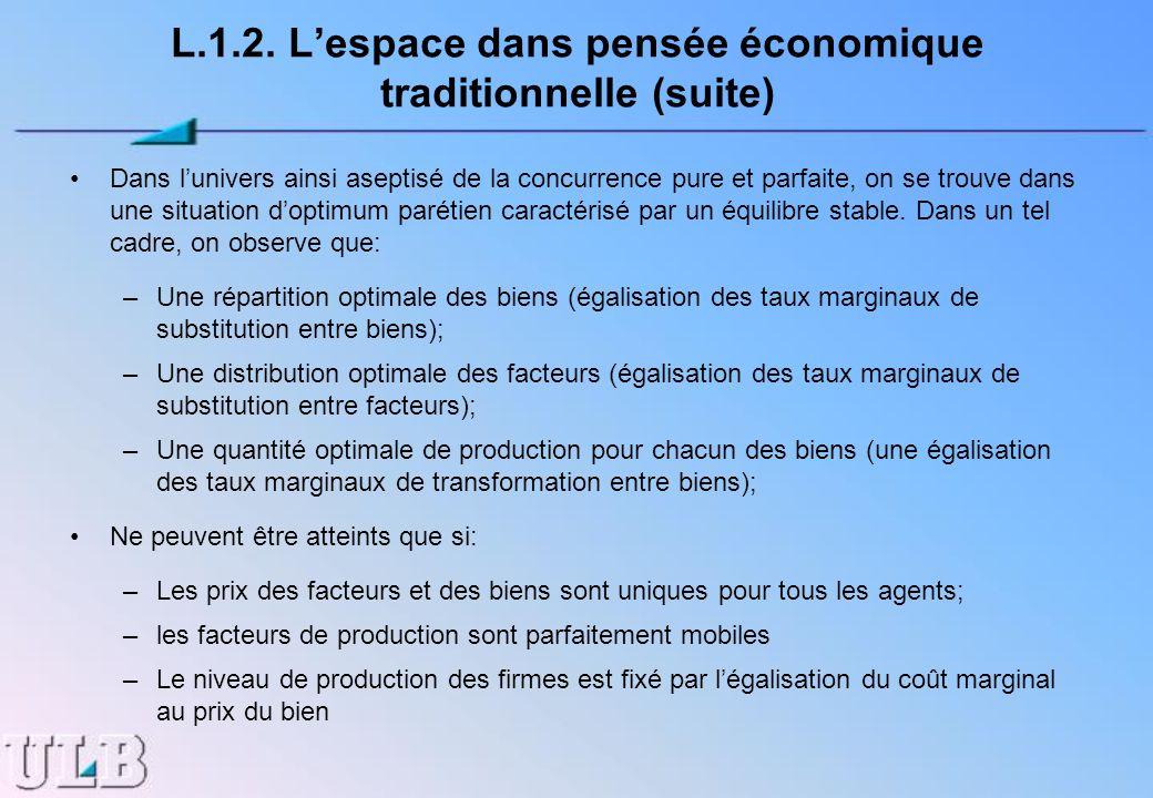 L.1.2. L'espace dans pensée économique traditionnelle (suite)