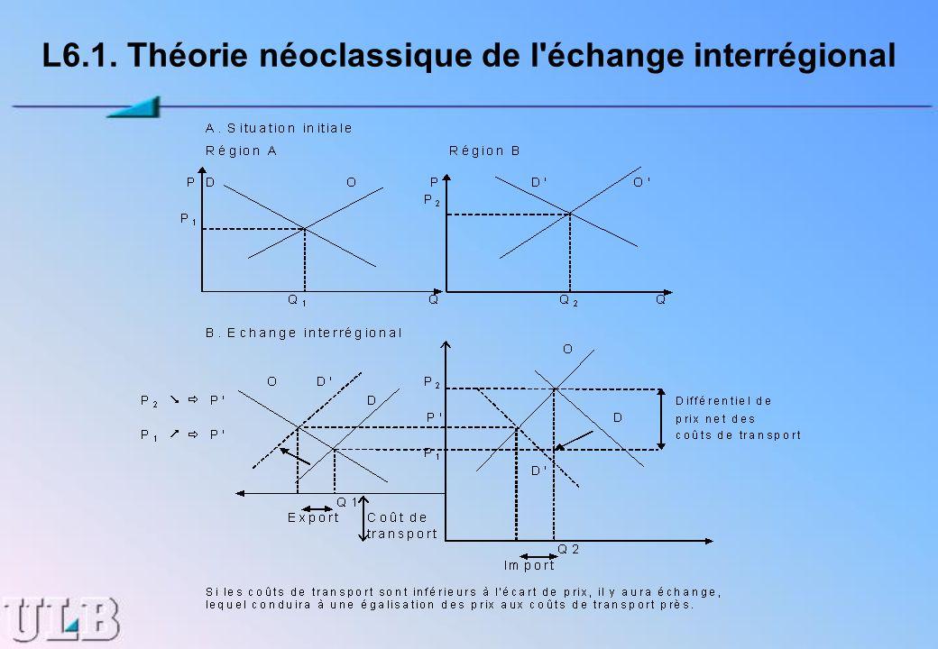 L6.1. Théorie néoclassique de l échange interrégional