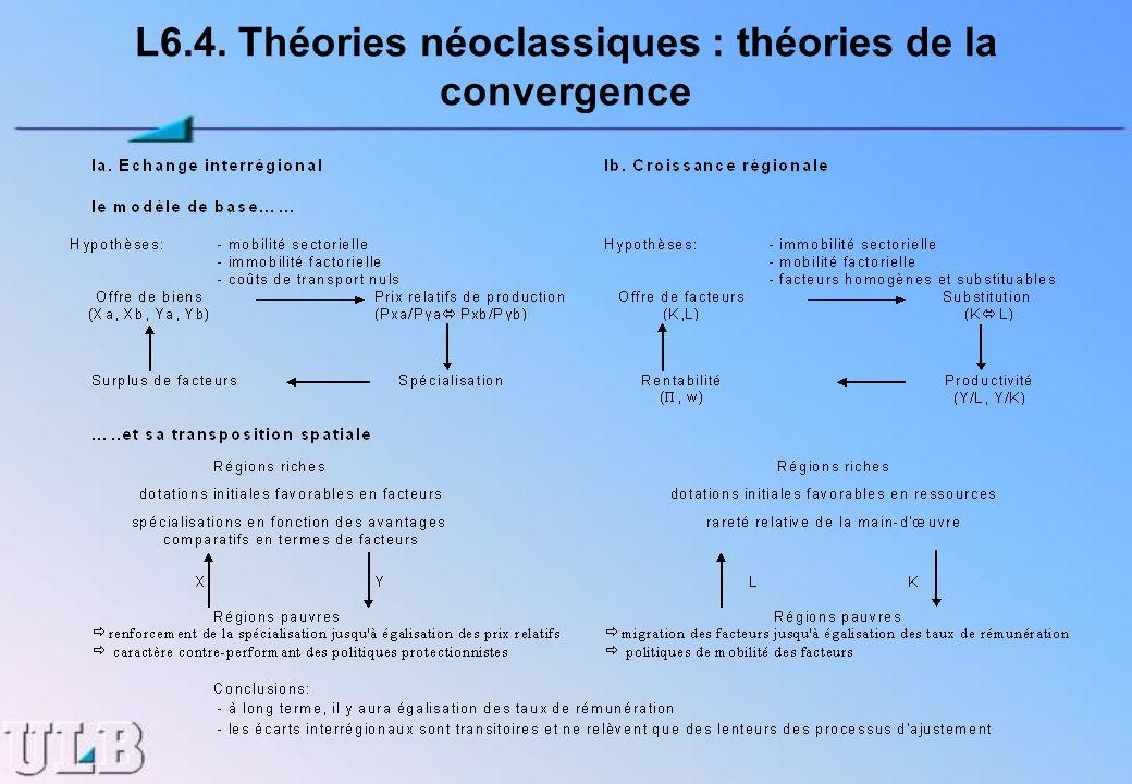 L6.4. Théories néoclassiques : théories de la convergence